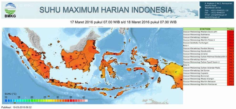 Suhu Harian Indonesia Terkait Fenomena Equinox 21 Maret