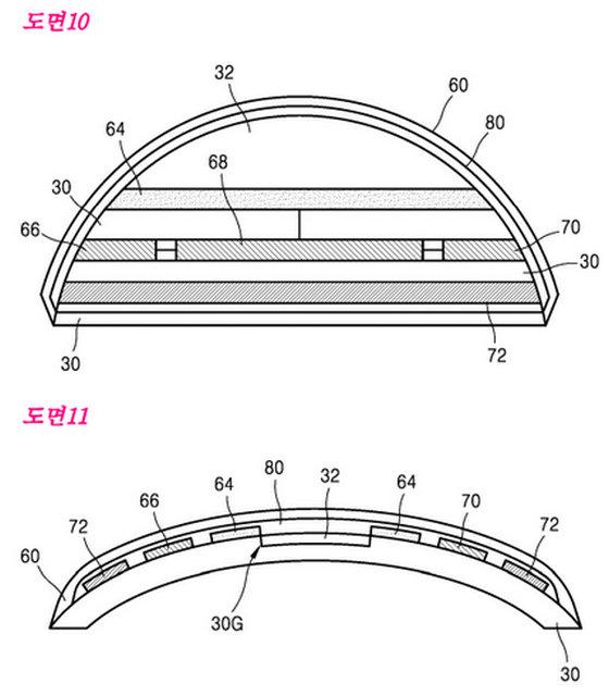 Konsep Kontak Lens Pintar Samsung