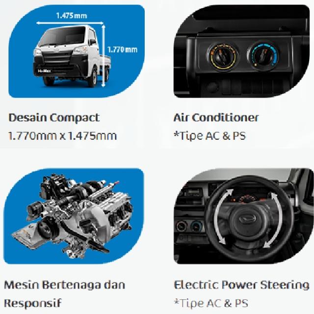 Eksterior dan Interior Daihatsu HiMax