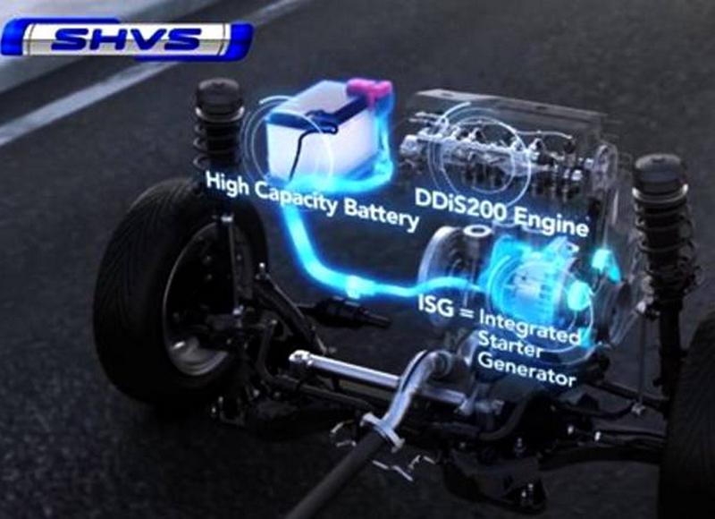 Teknologi dan Mesin Hybrid Suzuki New Ertiga Diesel