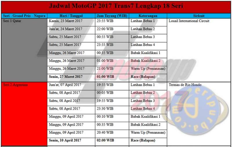 Jadwal MotoGP 2018 Terlengkap dan Jam Tayang Di Trans7
