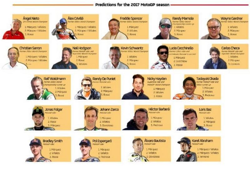 Prediksi Juara MotoGP 2017