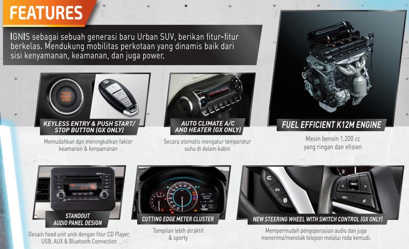 Fitur dan Kelebihan Suzuki Ignis