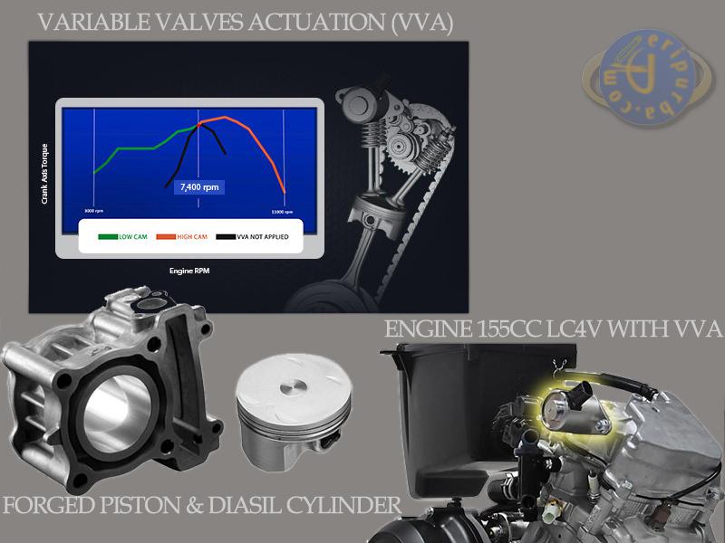 Spesifikasi Mesin Yamaha Vixion R 2017