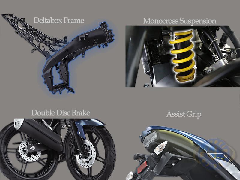 Spesifikasi Yamaha Vixion 2017