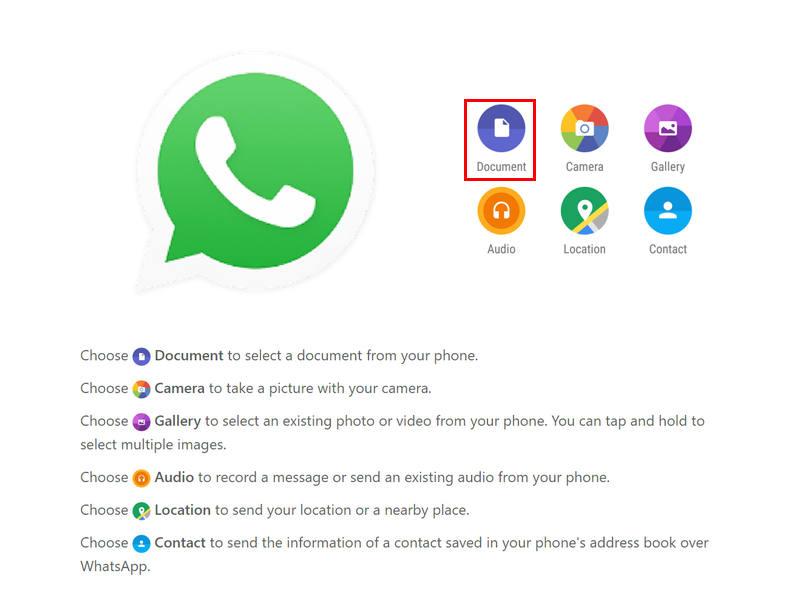 Cara Transfer File dan Foto Menggunakan Aplikasi WhatsApp