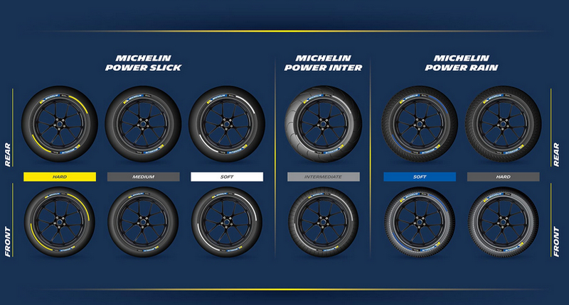 Ban MotoGP Michelin