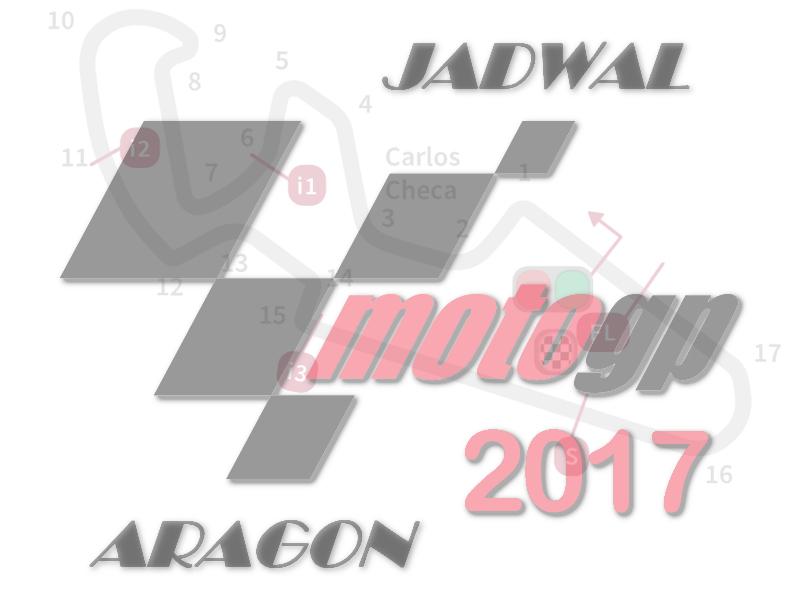 Jadwal MotoGP Aragon 2017 di Trans7