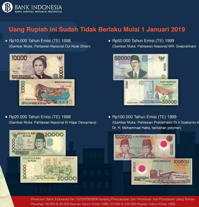Cara Tukar Uang Lama di Bank