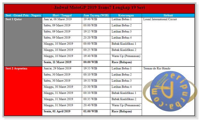 Download Kalender dan Jadwal MotoGP 2019 Terlengkap