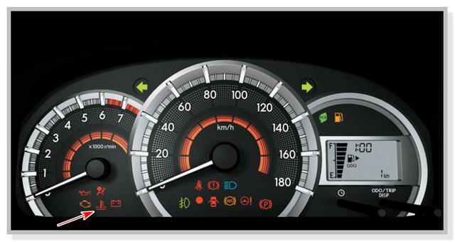 Panel Instrumen dan Indikator suhu mesin Toyota Avanza Terbaru