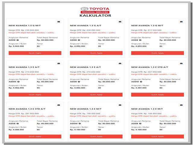 Tabel Simulasi Kredit Mobil Toyota Avanza