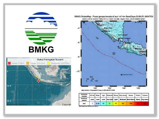 BMKG Info Gempa Banten Hari ini