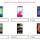 Inilah Daftar Ponsel LTE Yang Mendukung Layanan Telkomsel 4G