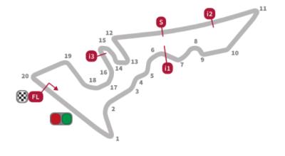 Jadwal MotoGP 2015 Amerika Live Di Trans7