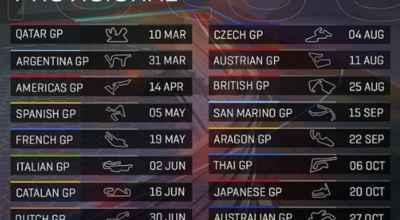 Resmi, ini Jadwal dan Kalender MotoGP 2019 Lengkap 19 Seri