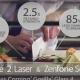 Ketika Layar Asus Zenfone Laser 2 dan Selfie Dijadikan Alas Pemotong Sayur