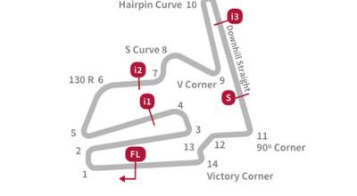 Kualifikasi Dan Jadwal MotoGP 2015 GP Motegi Jepang Di Trans7