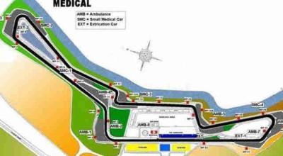 Dua Daerah ini Jadi Opsi Gelaran MotoGP 2017 di Indonesia